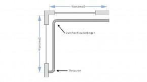 Durchschleuderbogen / Kurve / Rundbogen